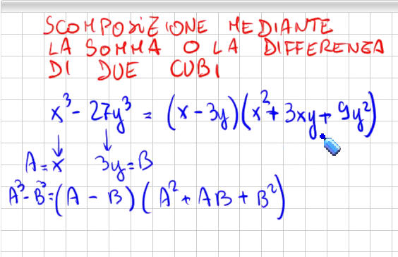 Matematica applet videolezioni e simulazioni for Differenza di due quadrati